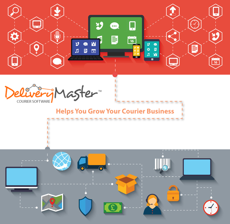 Delivery Software and Web Icons Delivery Master Software Featured Image