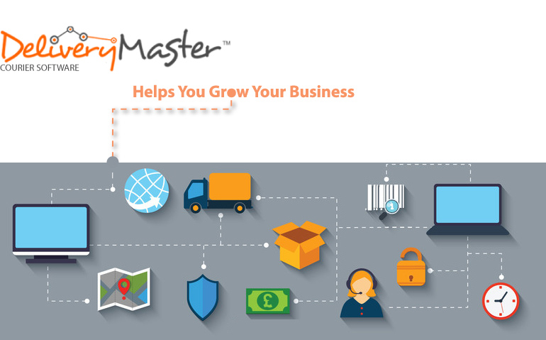 featured image delivery software helps you grow your small business