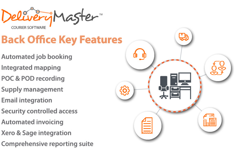 Delivery Master Back Office Key Features
