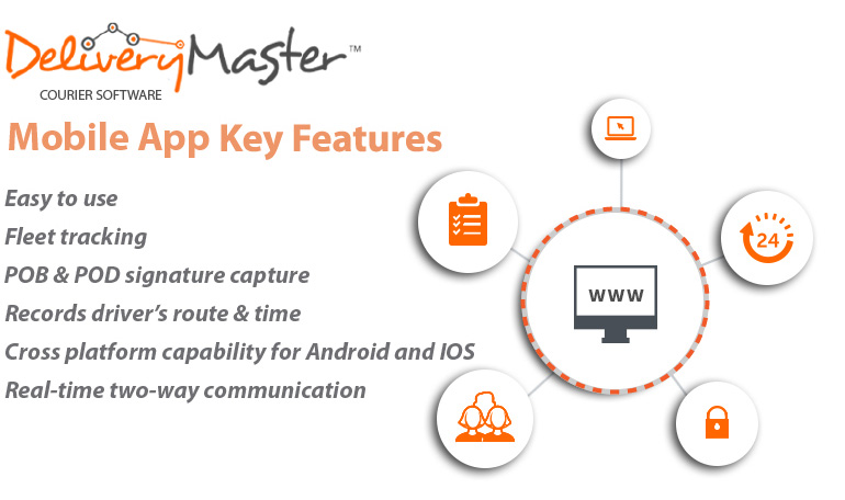 Delivery Master Mobile Application Key Features