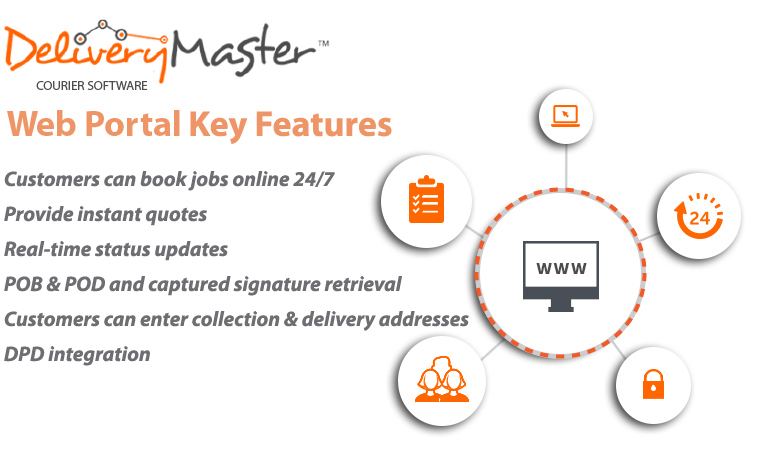 Delivery Master Web Portal Key Features