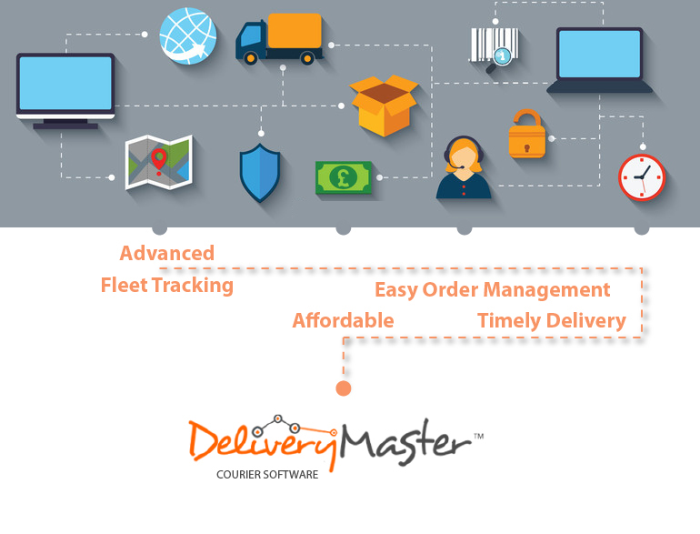 features and benefits of Delivery Master Courier Software