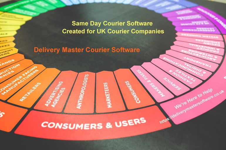 marketing chart for courier businesses