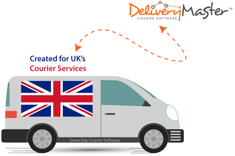 UK flag on a courier van and Delivery Master Same Day Courier Software rand logo